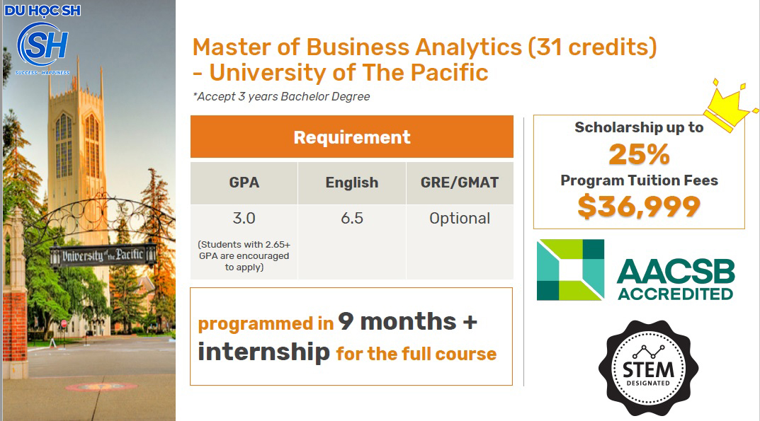 business analytic uop