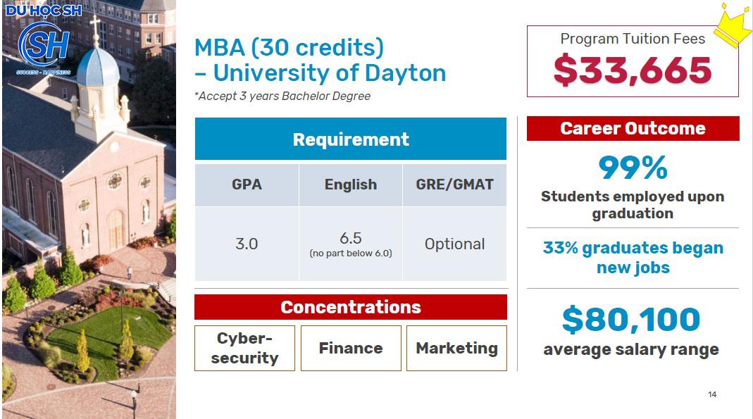 Học MBA ở Mỹ có bắt buộc GMAT/GRE hay kinh nghiệm làm việc?