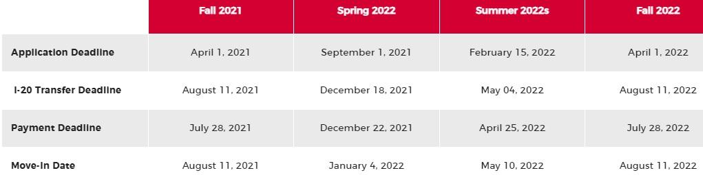 deadline graduate program