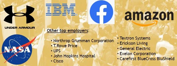 employers umbc